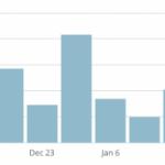 Website Traffic 2014